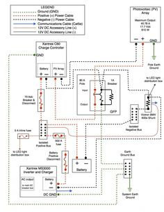 The circuit explains a simple PWM based MPPT battery