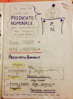 predicato nomin. Flannel Boards, Italian Language, Learning Italian, School Life, Common Core Standards, My Teacher, Teaching Reading, Primary School, Grammar