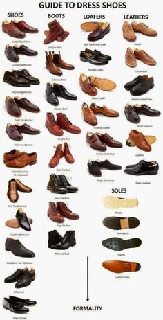 eleganza & stile, per uomini: Guide to dress shoes.  Guía para vestir…