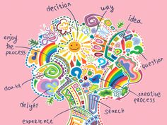 6 Ways to Build Independent Thinking in your students by neurologist and educator Judy Willis MD.