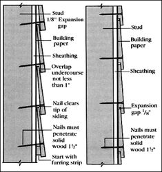 soffit at hardie board siding construction detail Cedar Siding, Wood Siding, Clapboard Siding, Cement Siding, Custom Woodworking, Woodworking Projects Plans, House Cladding, Coffee Table Plans, She Sheds