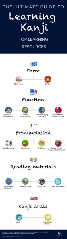 Learning kanji? Look no further. Here is your ultimate guide  https://www.lingualift.com/blog/how-to-learn-kanji/