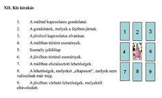 Cigánykártya tanfolyam: Cigánykártya kirakási módja