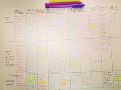 Natasha Lester, Author | The Redrafting Process, Plus Exactly How I Use that Colourful Chart - Natasha Lester, Author