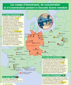 Fiche exposés : Les camps de d'internement, de concentration et d'extermination pendant la Seconde Guerre mondiale