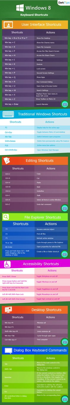 Learn to love Windows 8 with these keyboard shortcuts.  Follow CompQuest Technology on Facebook to learn more computer tips and trends.  https://www.facebook.com/compquesttechnology