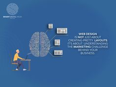 Story behind the website is not about your web design. Its more depended on good technical strategy, user interface experience and marketing plans. Application Development, Design Development, Software Development, Marketing Plan, Online Marketing, Digital Marketing, Laboratory Information Management System, Real Estate Advertising, Legacy System