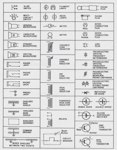 schematic symbols chart electrical symbols on wiring and schematic rh pinterest com industrial electrical schematic symbols chart electrical diagram symbol chart