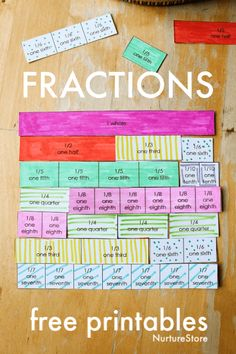 Visual fractions activities with printable fractions anchor chart - NurtureStore - Visual fractions activities with printable fractions anchor chart – fractions unit printables Using Index charts along with Topographical Atlases Fractions For Kids, 3rd Grade Fractions, Learning Fractions, Fractions Worksheets, Fourth Grade Math, Equivalent Fractions, Dividing Fractions, Multiplying Fractions, Pizza Fractions