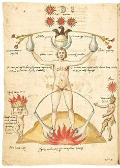 Claudio de Dominico Celentano di Valle Nove ~ Book of Alchemical Formulas ~ Chemical Purification through Sunlight and Moonlight. 1606.
