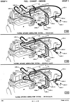 engine bay schematic showing major electrical ground points for 4 0l rh pinterest com Jeep 360 Engine Diagram Jeep CJ7 Engine Diagram