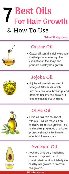 7 best oil for hair growth. These oils would not only help in faster hair growth but also prevent many other hair problems including hair loss, dry and damaged, split ends, breakage, hair fall and als Castor Oil For Hair Growth, Oil For Hair Loss, Natural Hair Growth, Diy Hair Growth Oil, Faster Hair Growth, Olive Oil Hair Growth, Hair Growth Mask, Aloe Vera Gel For Hair Growth, Natural Hair Styles