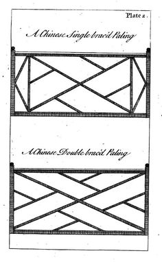 Railing design from William Halfpenny's Rural Architecture in the Chinese Taste, showing similarities with staircase designs at Tan-yr-Allt, Bishopsgate House and Trefeilir. Balcony Glass Design, Balcony Grill Design, Balcony Railing Design, Window Grill Design, Chinese Staircase, Modern Staircase, Staircase Railings, Staircase Design, Balustrade Balcon