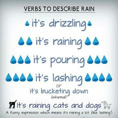 "English vocabulary - rain (except in my area we have never said ""lashing"")"