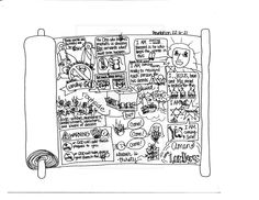 Bible Doodle Study Guide for Revelation 22:6-21-Come, Lord Jesus! by BibleDoodles on Etsy