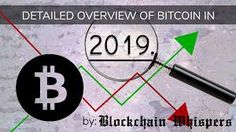 Check Bitcoin price now. 1 BTC to USD calculator.