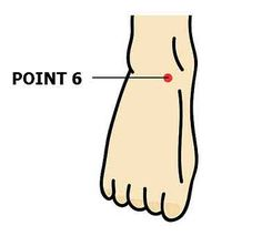 acupressure-points-for-back-pain