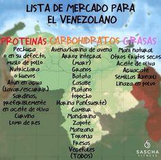 Lista de supermercado para el venezolano. Esta es una lista que les diseñé para que hagan las compras del supermercado, todo saludable y asequible