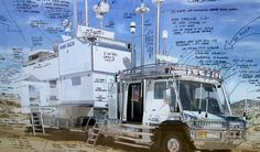See this expansive list of RV must have accessories selected by submissions from thousands of RV owners across the globe. Wonderful list you shouldn't miss! Camping Car, Camping Survival, Camping Hacks, Outdoor Camping, Camping Ideas, Rv Hacks, Camper Life, Rv Life, Sema Las Vegas