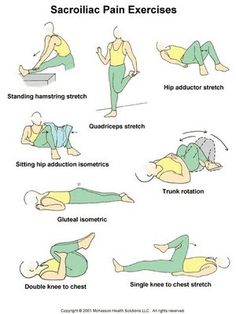 Instructions for unsticking a cranky s i joint part 2 bernadette birney exercises for si joint painjoint yogarehab sacroiliac joint rehabilitation exercises sacroiliac joint pain exercises graphic of sacroiliac joint exercises to avoid Fitness Workouts, Sport Fitness, Hip Workout, Si Joint Pain, Hip Pain, Lower Back Pain Relief, Physical Therapy Exercises, Physical Exercise, Physical Pain