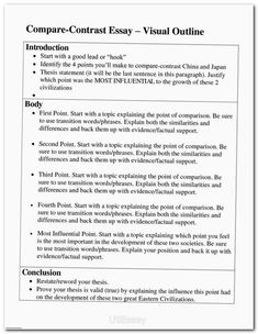 My First Day Of High School Essay Short Argumentative Essay Example College Prep Essay Writing Health Essay also Genetically Modified Food Essay Thesis Short Essay Examples For College  Zaxatk Research Paper Samples Essay