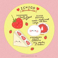 Japanese Phrases, Learn Japanese Words, Recipe Drawing, Tokyo Japan Travel, Cute Kawaii Animals, Kawaii Doodles, Cute Japanese, Japanese Food, Cute Poster