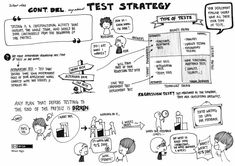 """Continuous Delivery (CD) by Jez Humble & David Farley.  """"What does Cont. Del. say about Test Strategy"""" Illustrated by Nhan Ngo."""