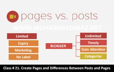 Posts vs. Pages Cover