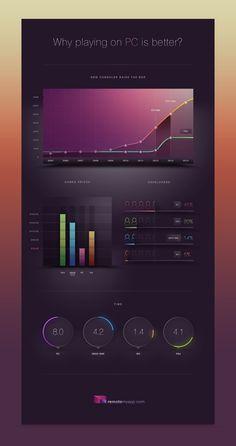 - by Dawid Legierski Diagram Design, Graph Design, Interaktives Design, Dashboard Design, Web Dashboard, Mobile App Design, Mobile Ui, User Interface Design, Web Design Inspiration