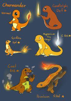 pokemon subspecies | Tumblr