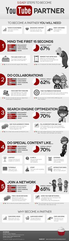 5 pasos faciles para ser YouTube partner #infografia - 5 easy steps to become Youtube Partner #infographic