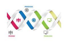 Um jeito particular e criativo de trabalhar. Experiência comprovada e reconhecida. O segredo das excelentes entregas, ótimos resultados e sólidas parcerias? O nosso DNA = Pessoas + Processos + Tecnologia! www.dheka.com.br