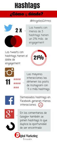 Hashtags: cómo y dónde #infografia #infographic #socialmedia