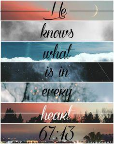 Surah Al-Mulk 67:13