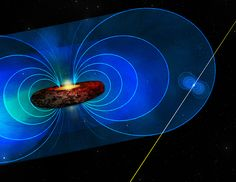 Mapping the magnetic field of our galaxy's supermassive black hole