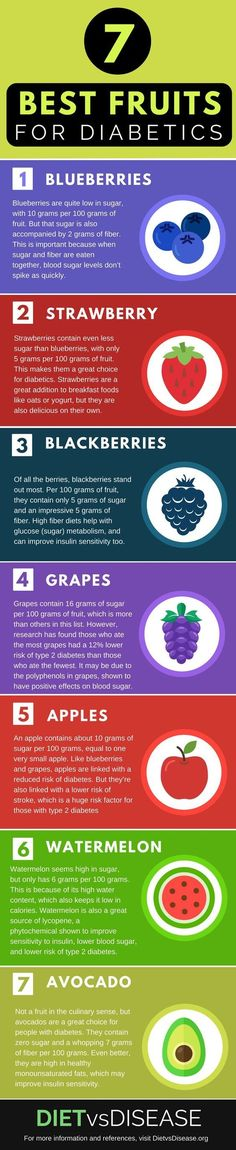 Fruits are delicious, but can be high in sugar. This article takes a science-based look at the most suitable fruits for diabetics. Learn more here: http://www.dietvsdisease.org/best-fruits-diabetics/