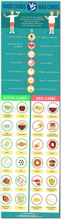 Mayo Clinic 1,200-Calorie Diet