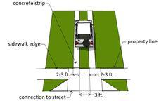 Illustrative Concrete Ribbon Driveway