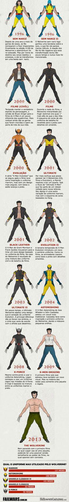 A evolução do Wolverine… de 1974 até os dias de hoje! : Fail Wars