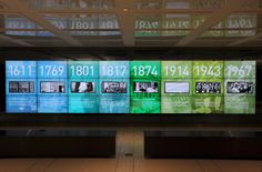 museum timeline installation wall - Google Search