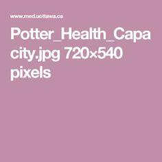 Potter_Health_Capacity.jpg 720×540 pixels