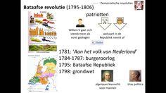 7. Democratische revoluties