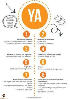 Expresiones con la palabra YA. Cursos de español en Valencia.
