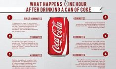 What a can of Coca-Cola REALLY does to your body in just an hour | Daily Mail Online
