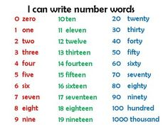 This Is A Great Visual For Students To Use When Learning How Write Number Words