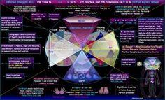 Soul Technology : The Internal Stargate  http://www.utaot.com/2013/03/14/soul-technology-the-internal-stargate