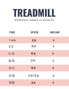 best treadmill workouts