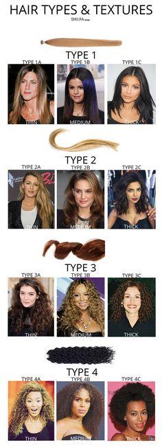 Natural Hair Types with Our No-Fail Hair Texture Chart