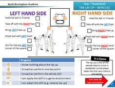 Andy Brown @pe_pastoral Used @PE_Spider resource and adapted into #SOLO objectives. http://db.tt/EEmLeTub . Ss responded brilliantly 2 it. @PE4Learning @globalsolo