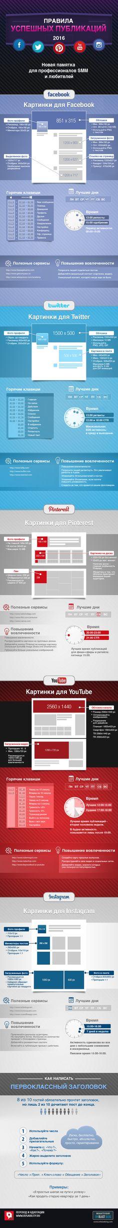 smm, соцсети, социальные сети, network, публикации, посты, инфографика, контент, маркетинг